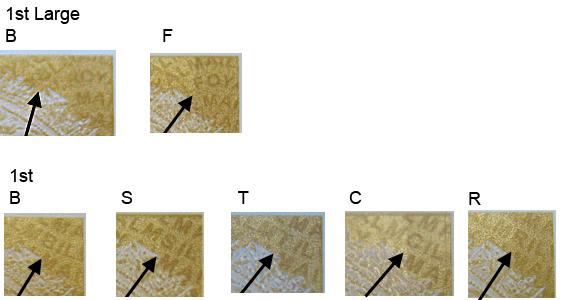 Philatelic perforation gauge study